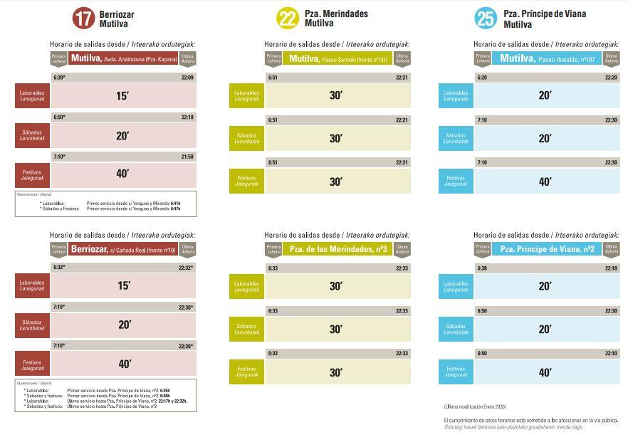 Detalles de los cambios de villavesas 17, 22 y 25