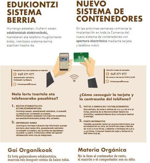 Campaña informativa de la apertura de contenedores y recogida neumática organizada por la MCP